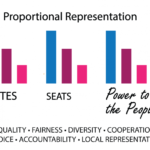 The Ballot is Stronger Than The Bullet - Proportional Representation