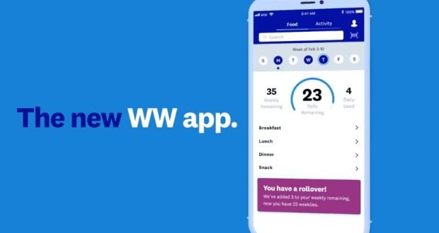 WeightWatchers App