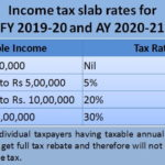 Income Tax Slab for A.Y. 2020-21 Pdf Download