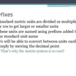 What is the Use of Using Prefixes in the Metric System