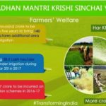 PMKSY (Pradhan Mantri Krishi Sinchai Yojana) Online Form: Provides Irrigation Facilities & Agricultural Productivity